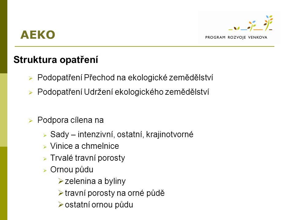 AEKO Struktura opatření  Podopatření Přechod na ekologické zemědělství  Podopatření Udržení ekologického zemědělství  Podpora cílena na  Sady – in