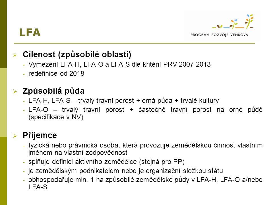 LFA  Cílenost (způsobilé oblasti) - Vymezení LFA-H, LFA-O a LFA-S dle kritérií PRV 2007-2013 - redefinice od 2018  Způsobilá půda - LFA-H, LFA-S – t
