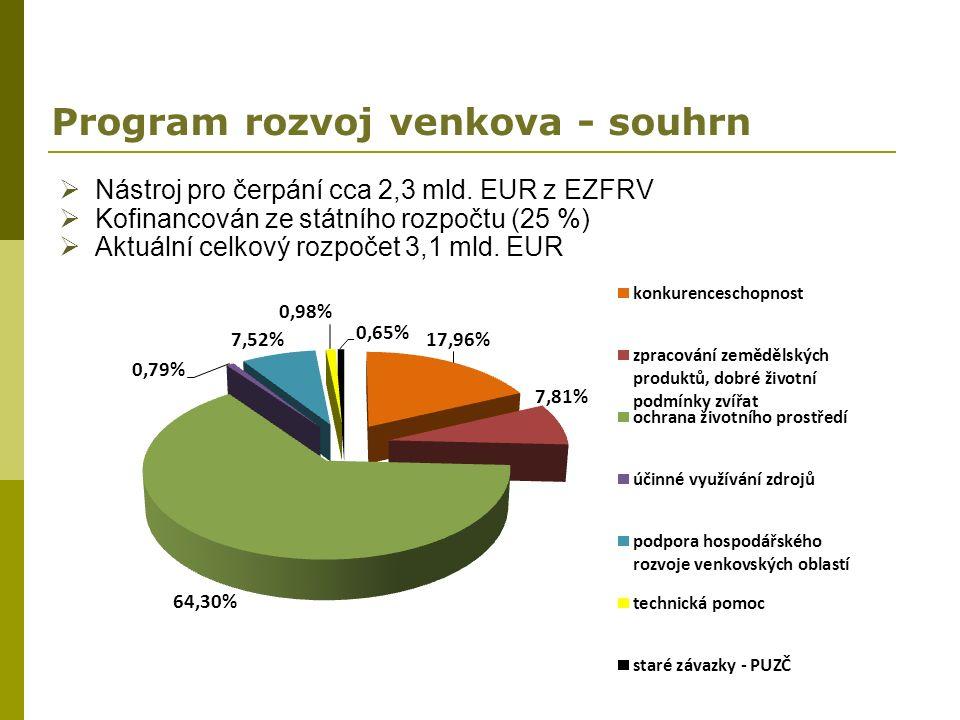 Program rozvoj venkova - souhrn Rozdíly oproti programovému období 2007-2013:  Strategický rámec tvoří Dohoda o partnerství  Zaměření PRV zejména na zemědělce, potravináře, lesníky (podpory obcí budou poskytován z jiných EU zdrojů)  Vyhodnocení účinnosti, účelnosti a úspornosti projektů:  Finanční plán  Cost benefit analýza Harmonogram spouštění v roce 2015  PRV byl schválen Rozhodnutím EK ze dne 26.