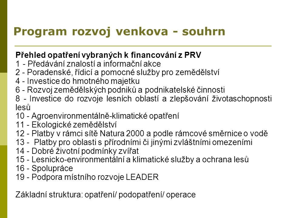 Program rozvoj venkova - souhrn Přehled opatření vybraných k financování z PRV 1 - Předávání znalostí a informační akce 2 - Poradenské, řídicí a pomocné služby pro zemědělství 4 - Investice do hmotného majetku 6 - Rozvoj zemědělských podniků a podnikatelské činnosti 8 - Investice do rozvoje lesních oblastí a zlepšování životaschopnosti lesů 10 - Agroenvironmentálně-klimatické opatření 11 - Ekologické zemědělství 12 - Platby v rámci sítě Natura 2000 a podle rámcové směrnice o vodě 13 - Platby pro oblasti s přírodními či jinými zvláštními omezeními 14 - Dobré životní podmínky zvířat 15 - Lesnicko-environmentální a klimatické služby a ochrana lesů 16 - Spolupráce 19 - Podpora místního rozvoje LEADER Základní struktura: opatření/ podopatření/ operace