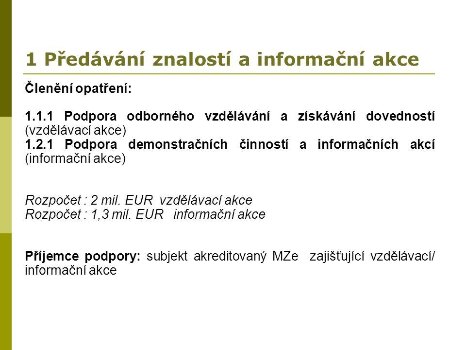 1 Předávání znalostí a informační akce Způsobilé výdaje: - Mzdy lektorů, náklady vzdělávacího subjektu v přímé souvislosti s akcí - Cestovní výdaje - Výukové materiály a pomůcky - Občerstvení účastníků - Propagace vzdělávací akce - Nákup služeb pro zajištění informační akce - Nákup kancelářských potřeb - Technické zabezpečení (pronájem sálů, techniky a technologií) - Výdaje spojené s pořádáním informační akce, resp.
