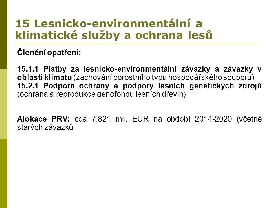15 Lesnicko-environmentální a klimatické služby a ochrana lesů Členění opatření: 15.1.1 Platby za lesnicko-environmentální závazky a závazky v oblasti klimatu (zachování porostního typu hospodářského souboru) 15.2.1 Podpora ochrany a podpory lesních genetických zdrojů (ochrana a reprodukce genofondu lesních dřevin) Alokace PRV: cca 7,821 mil.