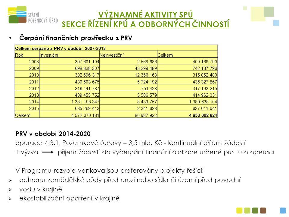 Čerpání finančních prostředků z PRV PRV v období 2014-2020 operace 4.3.1. Pozemkové úpravy – 3,5 mld. Kč - kontinuální příjem žádostí 1 výzva příjem ž