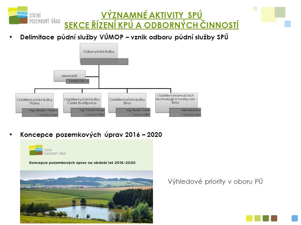 Delimitace půdní služby VÚMOP – vznik odboru půdní služby SPÚ Koncepce pozemkových úprav 2016 – 2020 VÝZNAMNÉ AKTIVITY SPÚ SEKCE ŘÍZENÍ KPÚ A ODBORNÝC