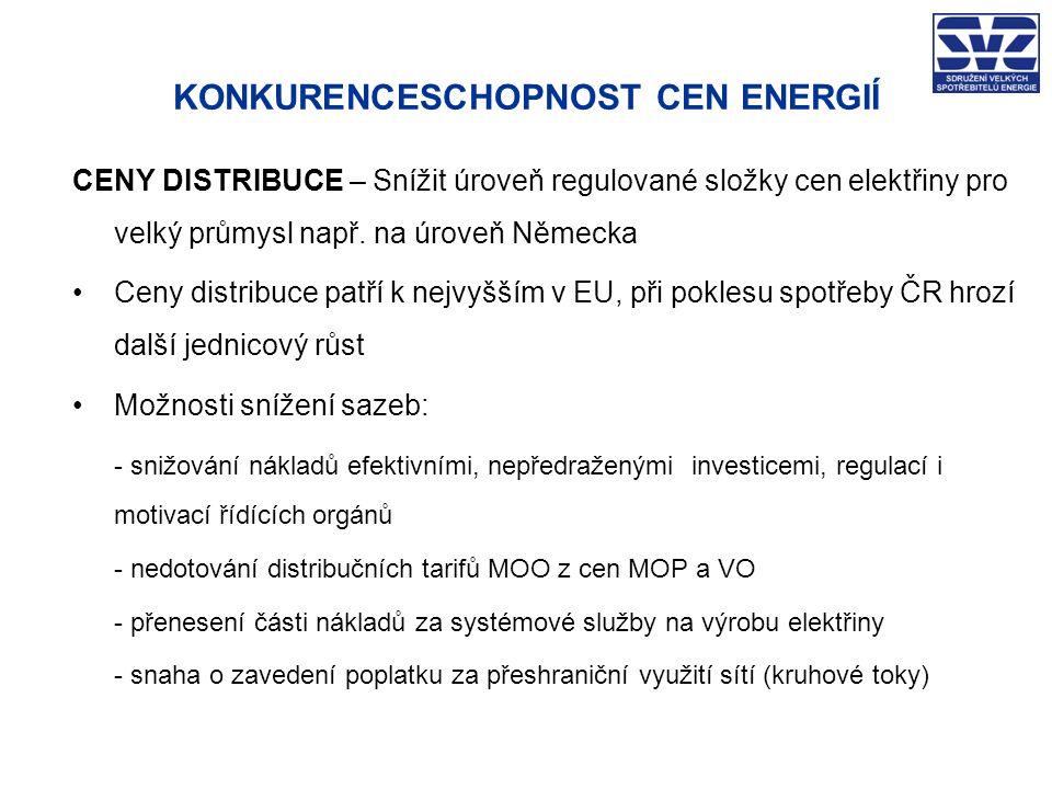 CENY DISTRIBUCE – Snížit úroveň regulované složky cen elektřiny pro velký průmysl např.