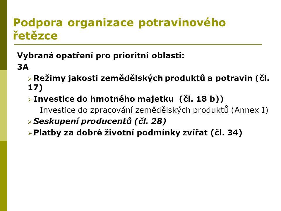 Podpora organizace potravinového řetězce Vybraná opatření pro prioritní oblasti: 3A  Režimy jakosti zemědělských produktů a potravin (čl. 17)  Inves