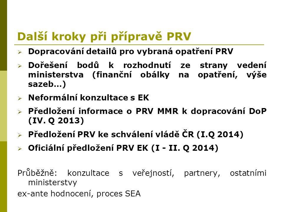 Další kroky při přípravě PRV  Dopracování detailů pro vybraná opatření PRV  Dořešení bodů k rozhodnutí ze strany vedení ministerstva (finanční obálk