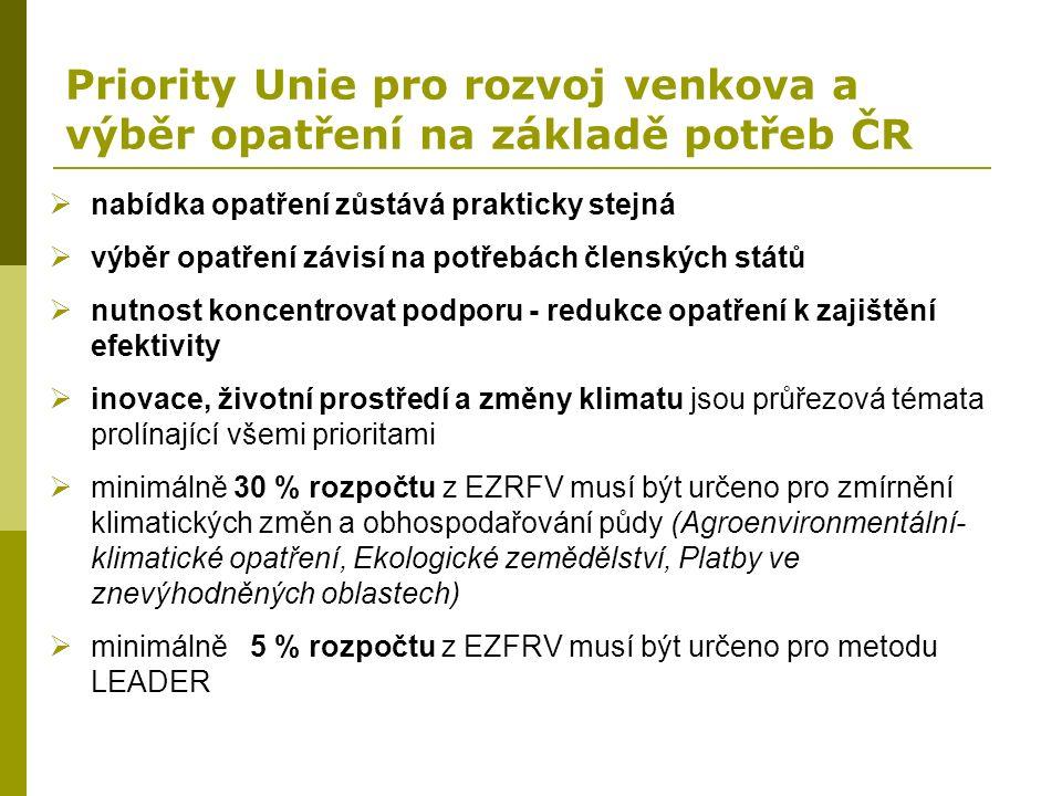 Priority Unie pro rozvoj venkova a výběr opatření na základě potřeb ČR  nabídka opatření zůstává prakticky stejná  výběr opatření závisí na potřebác