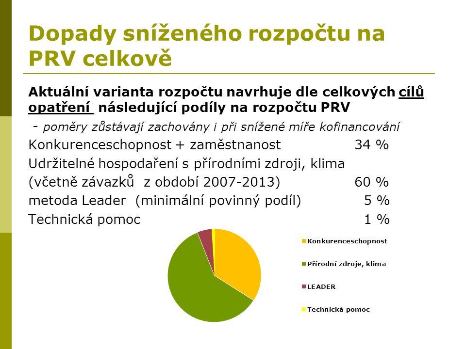 Dopady sníženého rozpočtu na PRV celkově Aktuální varianta rozpočtu navrhuje dle celkových cílů opatření následující podíly na rozpočtu PRV - poměry z