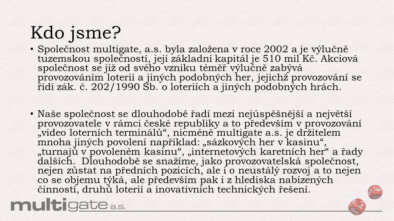 Kdo jsme? Společnost multigate, a.s. byla založena v roce 2002 a je výlučně tuzemskou společností, její základní kapitál je 510 mil Kč. Akciová společ