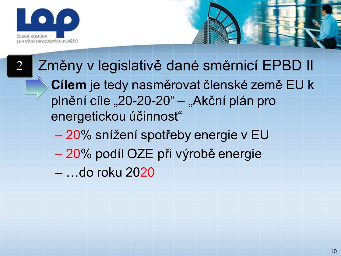 """10 Změny v legislativě dané směrnicí EPBD II Cílem je tedy nasměrovat členské země EU k plnění cíle """"20-20-20 – """"Akční plán pro energetickou účinnost –20% snížení spotřeby energie v EU –20% podíl OZE při výrobě energie –…do roku 2020 2"""
