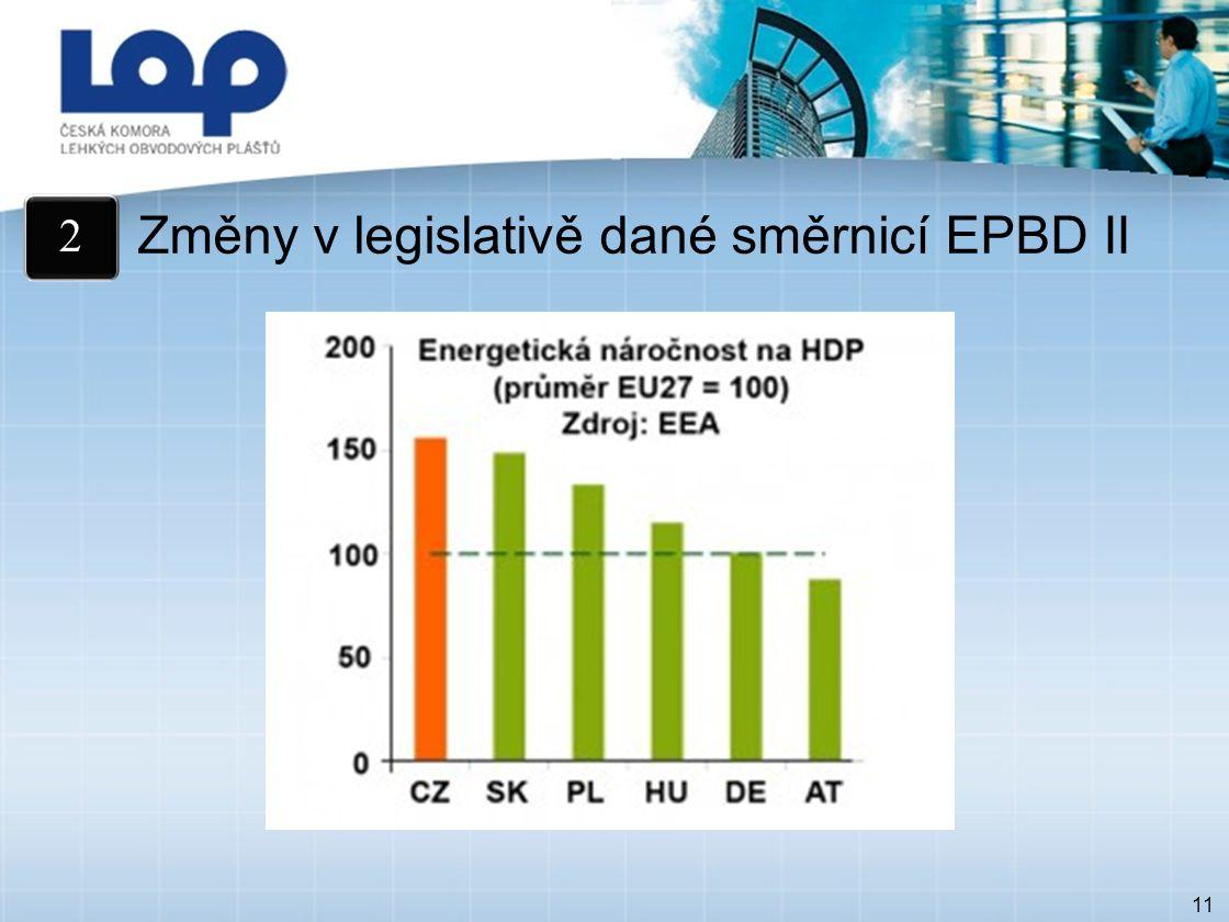 11 Změny v legislativě dané směrnicí EPBD II 2