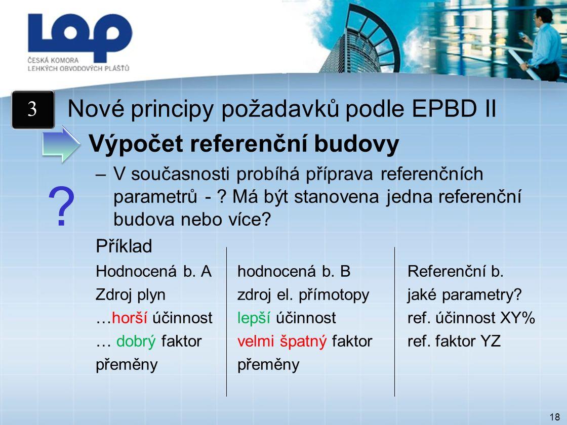18 Nové principy požadavků podle EPBD II Výpočet referenční budovy –V současnosti probíhá příprava referenčních parametrů - .
