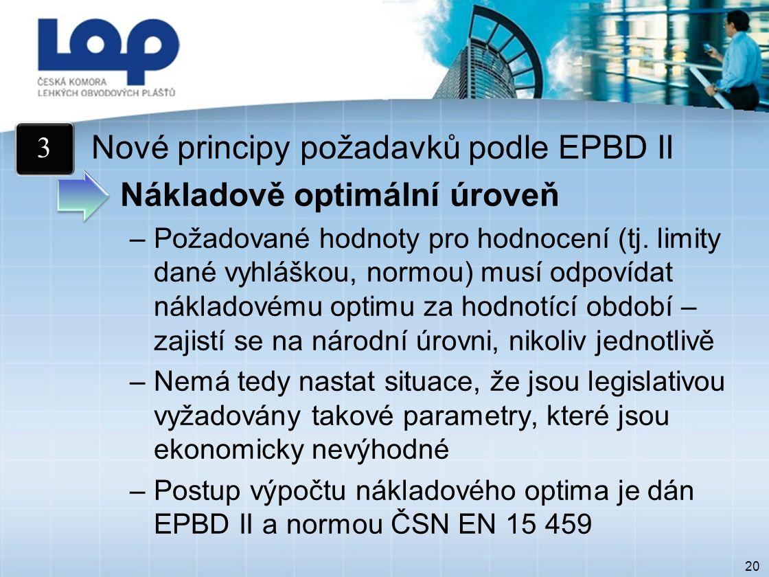 20 Nové principy požadavků podle EPBD II Nákladově optimální úroveň –Požadované hodnoty pro hodnocení (tj.