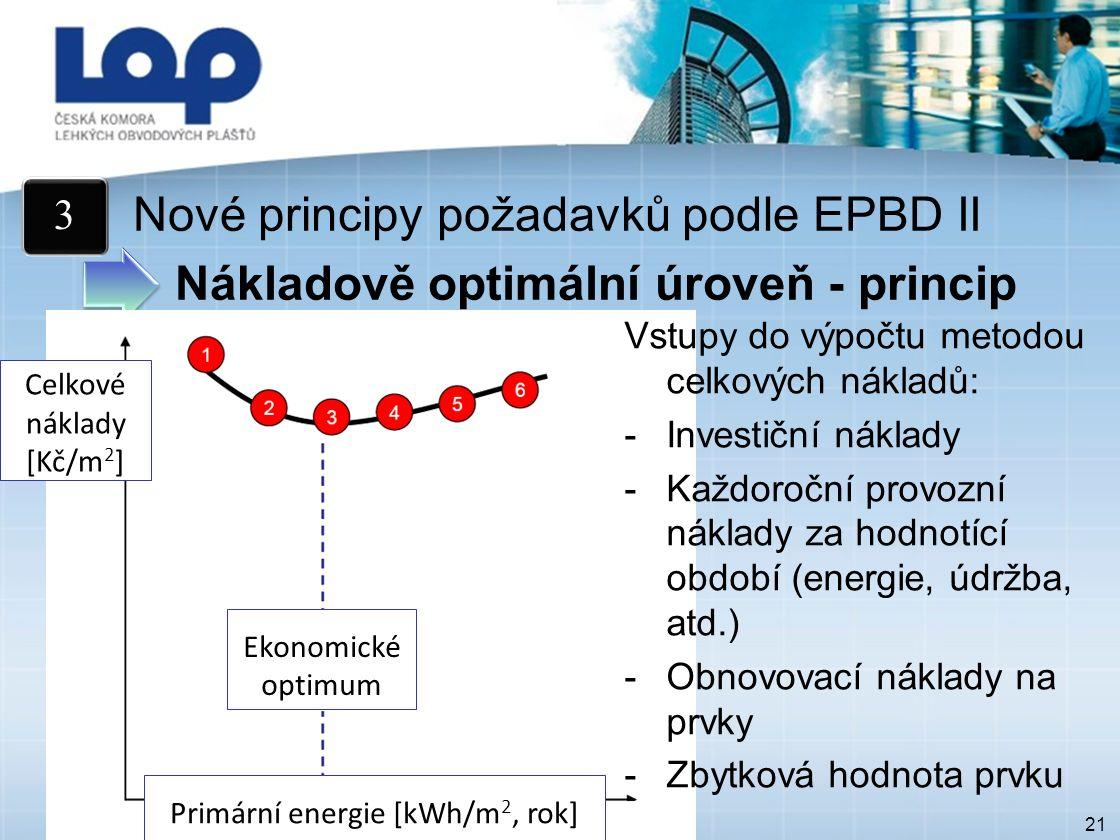 21 Nové principy požadavků podle EPBD II Nákladově optimální úroveň - princip 3 Ekonomické optimum Celkové náklady [Kč/m 2 ] Primární energie [kWh/m 2, rok] Vstupy do výpočtu metodou celkových nákladů: -Investiční náklady -Každoroční provozní náklady za hodnotící období (energie, údržba, atd.) -Obnovovací náklady na prvky -Zbytková hodnota prvku
