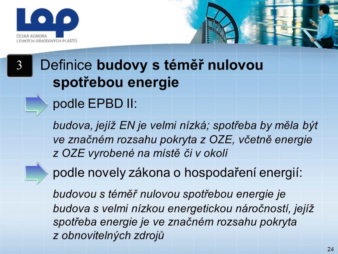 24 Definice budovy s téměř nulovou spotřebou energie podle EPBD II: budova, jejíž EN je velmi nízká; spotřeba by měla být ve značném rozsahu pokryta z OZE, včetně energie z OZE vyrobené na místě či v okolí podle novely zákona o hospodaření energií: budovou s téměř nulovou spotřebou energie je budova s velmi nízkou energetickou náročností, jejíž spotřeba energie je ve značném rozsahu pokryta z obnovitelných zdrojů 3