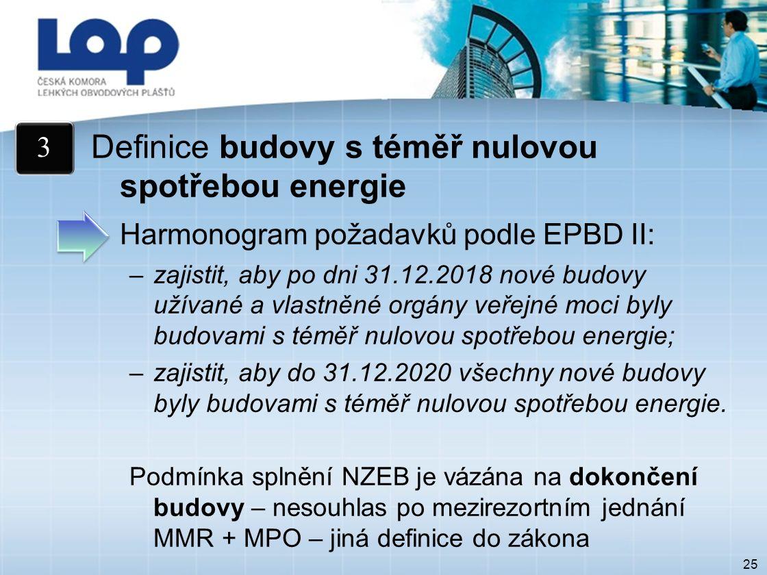 25 Definice budovy s téměř nulovou spotřebou energie Harmonogram požadavků podle EPBD II: –zajistit, aby po dni 31.12.2018 nové budovy užívané a vlastněné orgány veřejné moci byly budovami s téměř nulovou spotřebou energie; –zajistit, aby do 31.12.2020 všechny nové budovy byly budovami s téměř nulovou spotřebou energie.