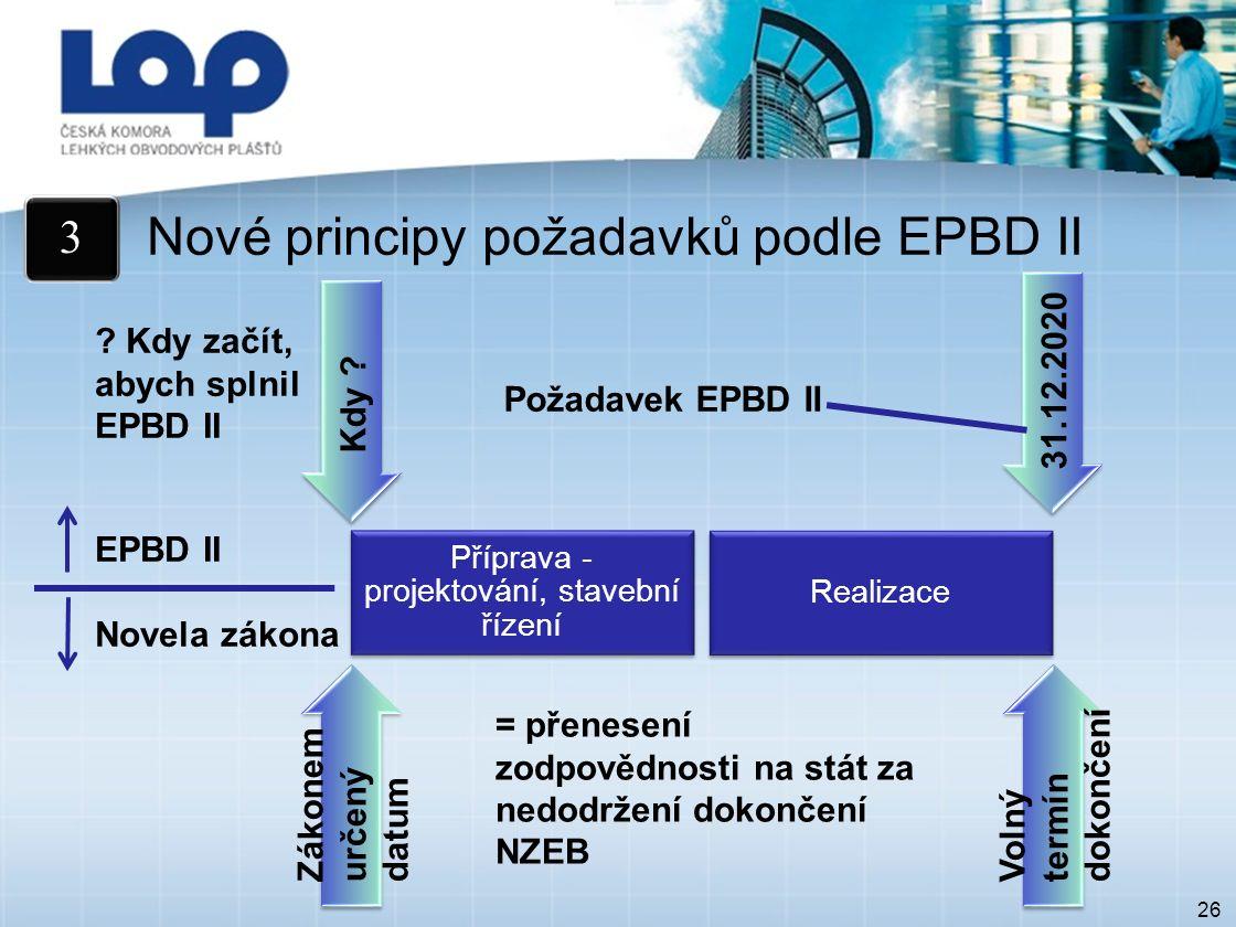26 Nové principy požadavků podle EPBD II 3 Příprava - projektování, stavební řízení Realizace 31.12.2020 Požadavek EPBD II .