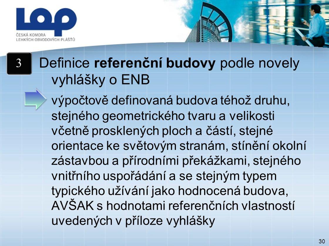 30 Definice referenční budovy podle novely vyhlášky o ENB výpočtově definovaná budova téhož druhu, stejného geometrického tvaru a velikosti včetně prosklených ploch a částí, stejné orientace ke světovým stranám, stínění okolní zástavbou a přírodními překážkami, stejného vnitřního uspořádání a se stejným typem typického užívání jako hodnocená budova, AVŠAK s hodnotami referenčních vlastností uvedených v příloze vyhlášky 3