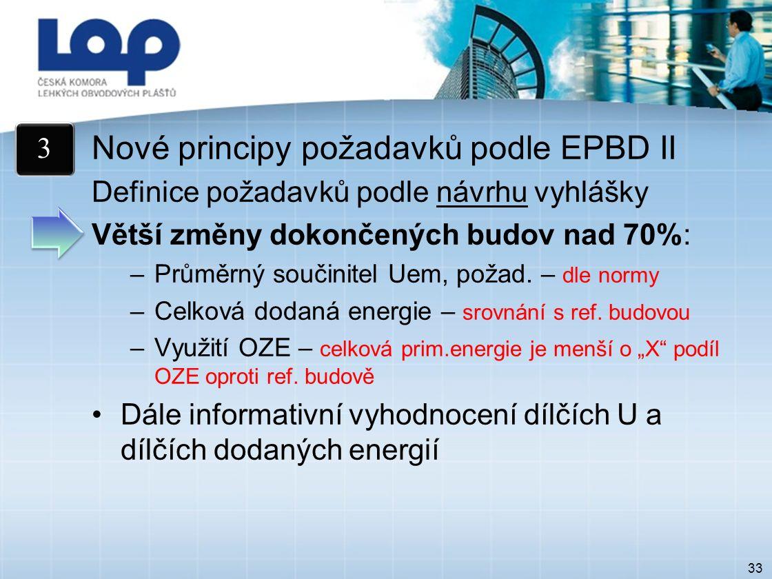 33 Nové principy požadavků podle EPBD II Definice požadavků podle návrhu vyhlášky Větší změny dokončených budov nad 70%: –Průměrný součinitel Uem, požad.