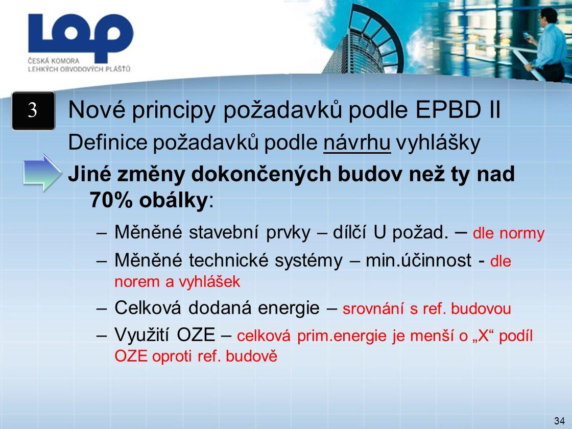34 Nové principy požadavků podle EPBD II Definice požadavků podle návrhu vyhlášky Jiné změny dokončených budov než ty nad 70% obálky: –Měněné stavební prvky – dílčí U požad.