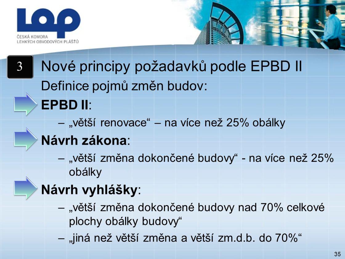 """35 Nové principy požadavků podle EPBD II Definice pojmů změn budov: EPBD II: –""""větší renovace – na více než 25% obálky Návrh zákona: –""""větší změna dokončené budovy - na více než 25% obálky Návrh vyhlášky: –""""větší změna dokončené budovy nad 70% celkové plochy obálky budovy –""""jiná než větší změna a větší zm.d.b."""