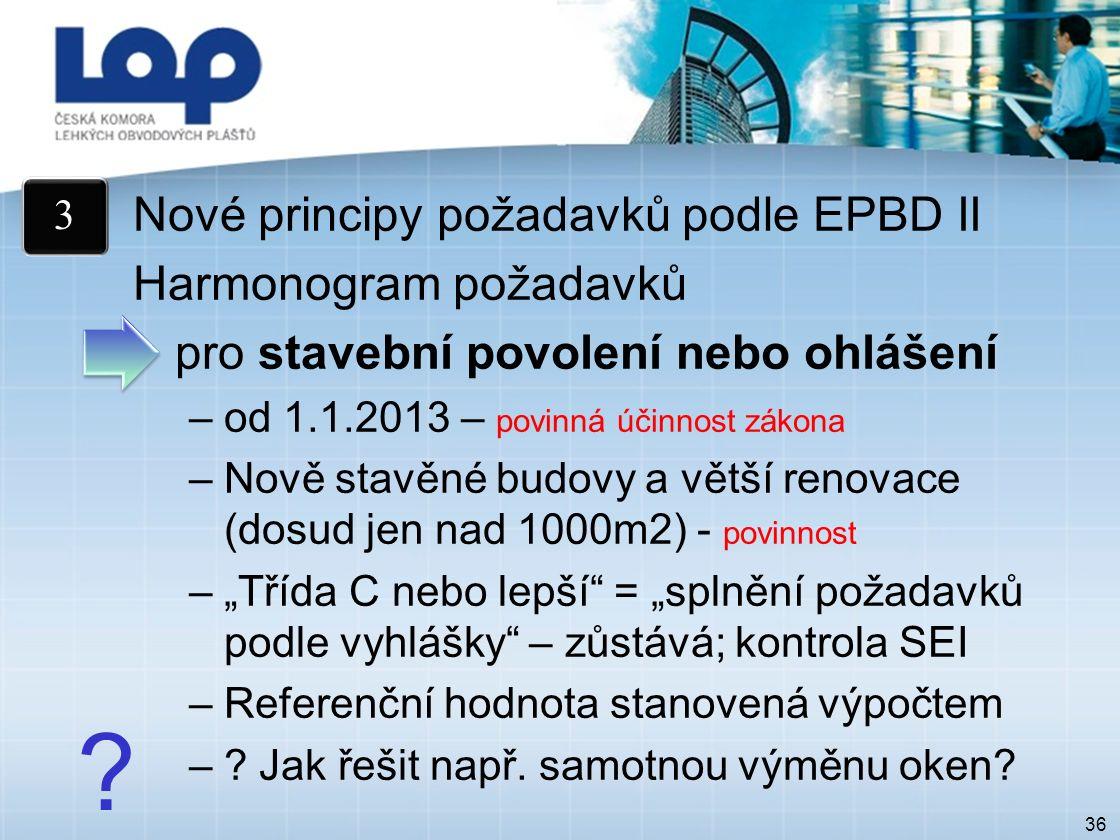 """36 Nové principy požadavků podle EPBD II Harmonogram požadavků pro stavební povolení nebo ohlášení –od 1.1.2013 – povinná účinnost zákona –Nově stavěné budovy a větší renovace (dosud jen nad 1000m2) - povinnost –""""Třída C nebo lepší = """"splnění požadavků podle vyhlášky – zůstává; kontrola SEI –Referenční hodnota stanovená výpočtem –."""