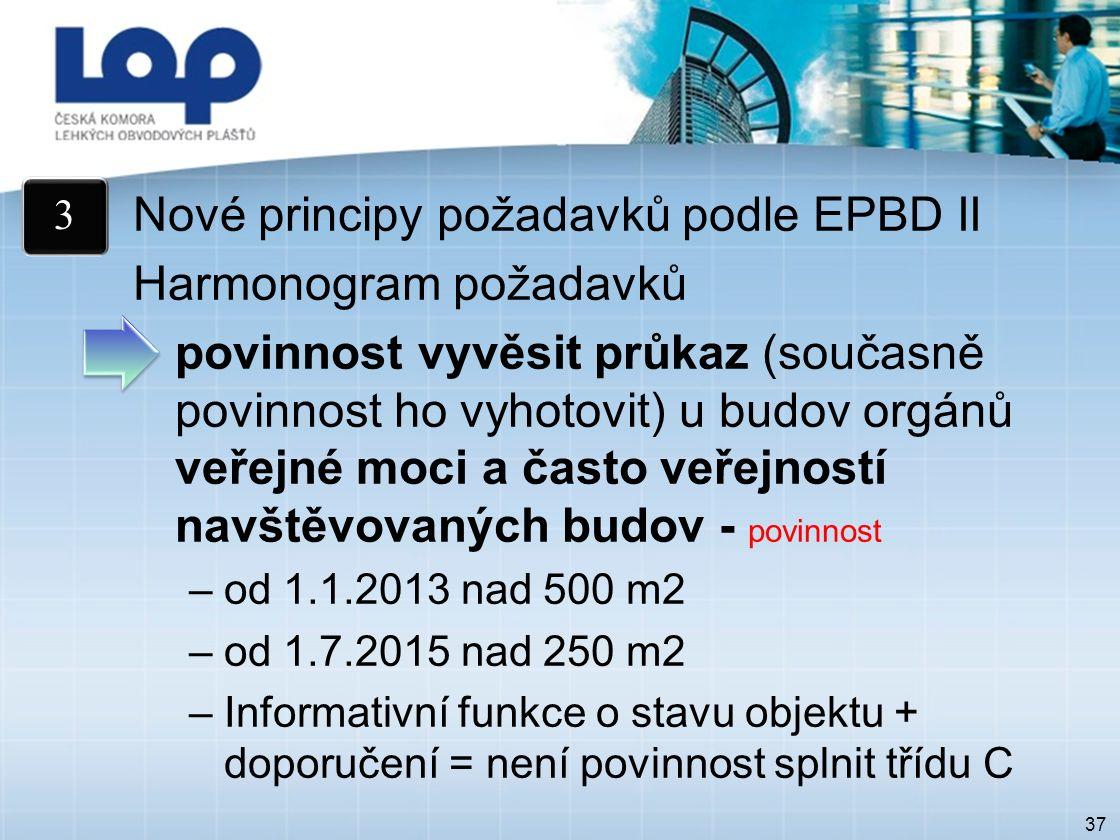 37 Nové principy požadavků podle EPBD II Harmonogram požadavků povinnost vyvěsit průkaz (současně povinnost ho vyhotovit) u budov orgánů veřejné moci a často veřejností navštěvovaných budov - povinnost –od 1.1.2013 nad 500 m2 –od 1.7.2015 nad 250 m2 –Informativní funkce o stavu objektu + doporučení = není povinnost splnit třídu C 3
