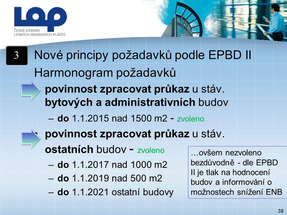 38 Nové principy požadavků podle EPBD II Harmonogram požadavků povinnost zpracovat průkaz u stáv.