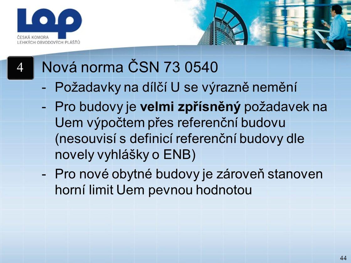 44 Nová norma ČSN 73 0540 -Požadavky na dílčí U se výrazně nemění -Pro budovy je velmi zpřísněný požadavek na Uem výpočtem přes referenční budovu (nesouvisí s definicí referenční budovy dle novely vyhlášky o ENB) -Pro nové obytné budovy je zároveň stanoven horní limit Uem pevnou hodnotou 4