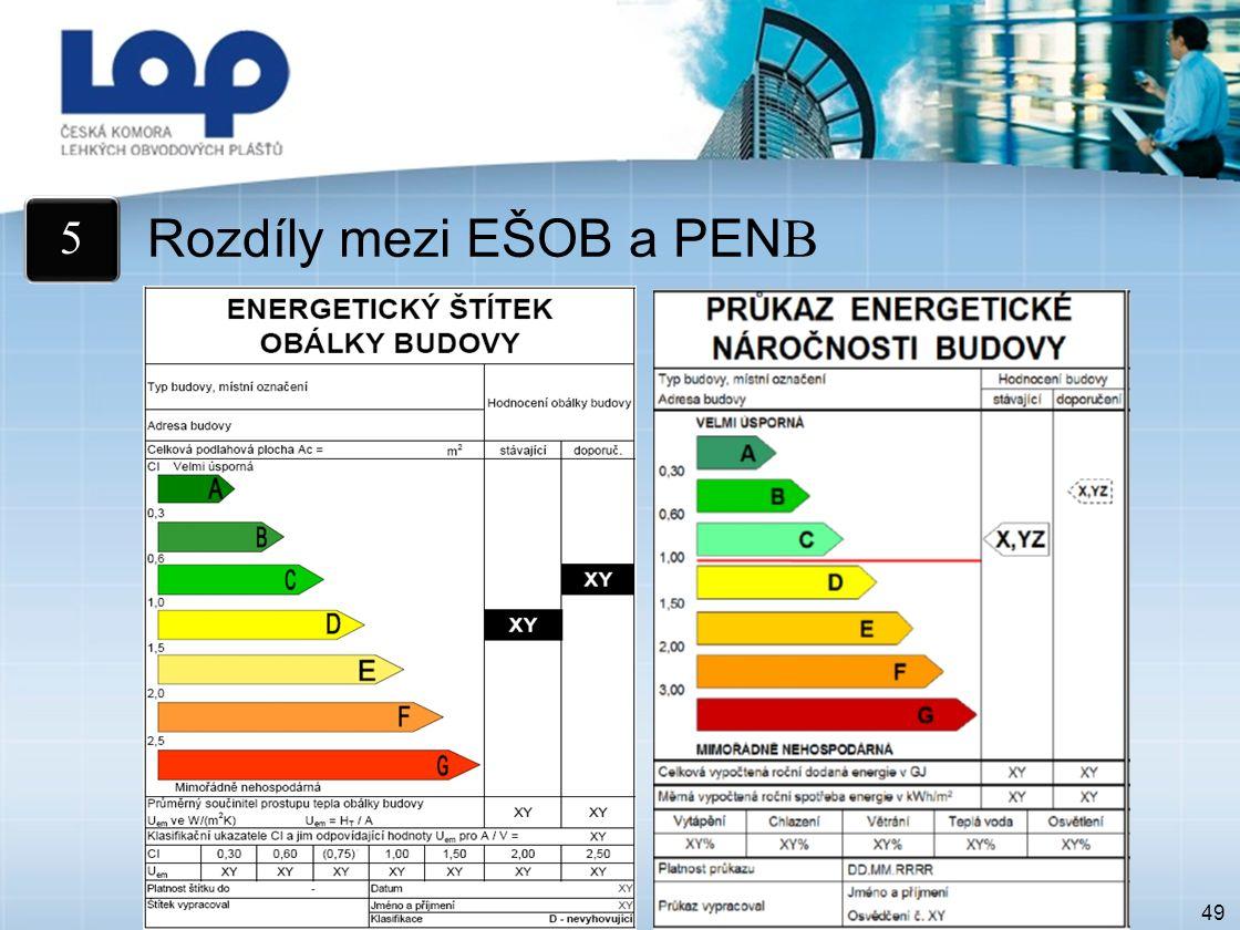 49 Rozdíly mezi EŠOB a PEN B 5