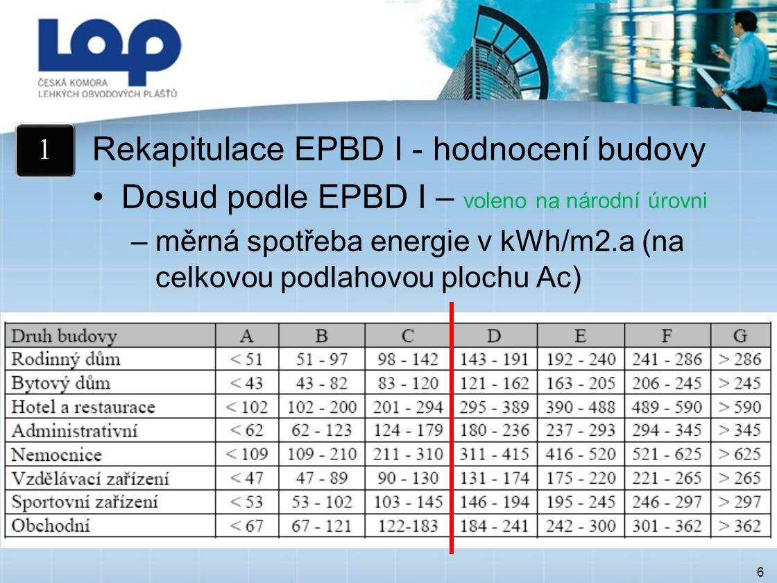 6 Rekapitulace EPBD I - hodnocení budovy Dosud podle EPBD I – voleno na národní úrovni –měrná spotřeba energie v kWh/m2.a (na celkovou podlahovou plochu Ac) 1