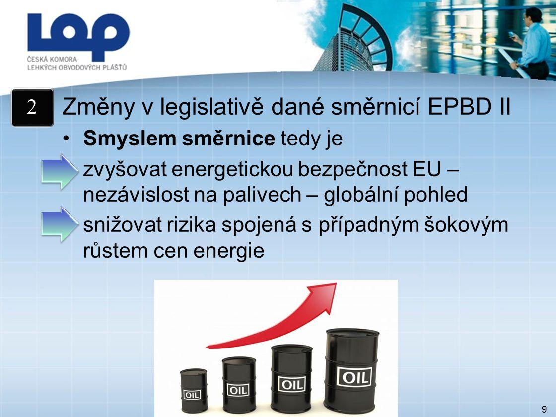 9 Změny v legislativě dané směrnicí EPBD II Smyslem směrnice tedy je zvyšovat energetickou bezpečnost EU – nezávislost na palivech – globální pohled snižovat rizika spojená s případným šokovým růstem cen energie 2