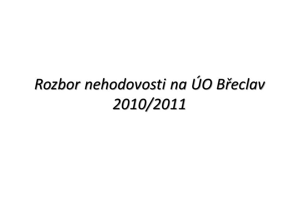Rozbor nehodovosti na ÚO Břeclav 2010/2011