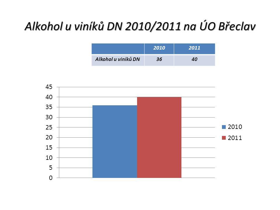 Alkohol u viníků DN 2010/2011 na ÚO Břeclav 20102011 Alkohol u viníků DN3640