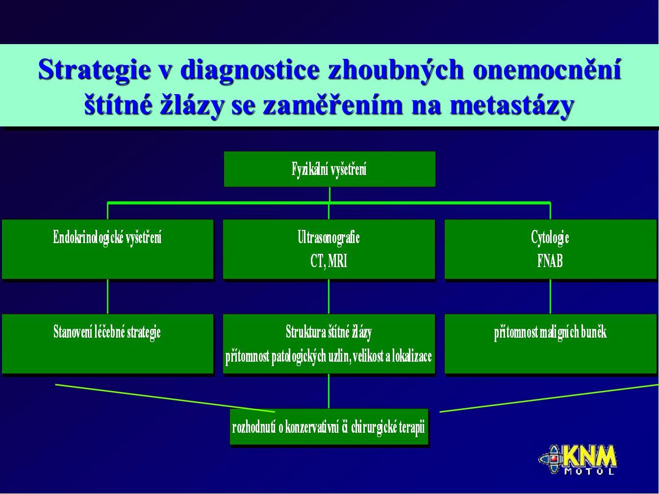 Strategie v diagnostice zhoubných onemocnění štítné žlázy se zaměřením na metastázy