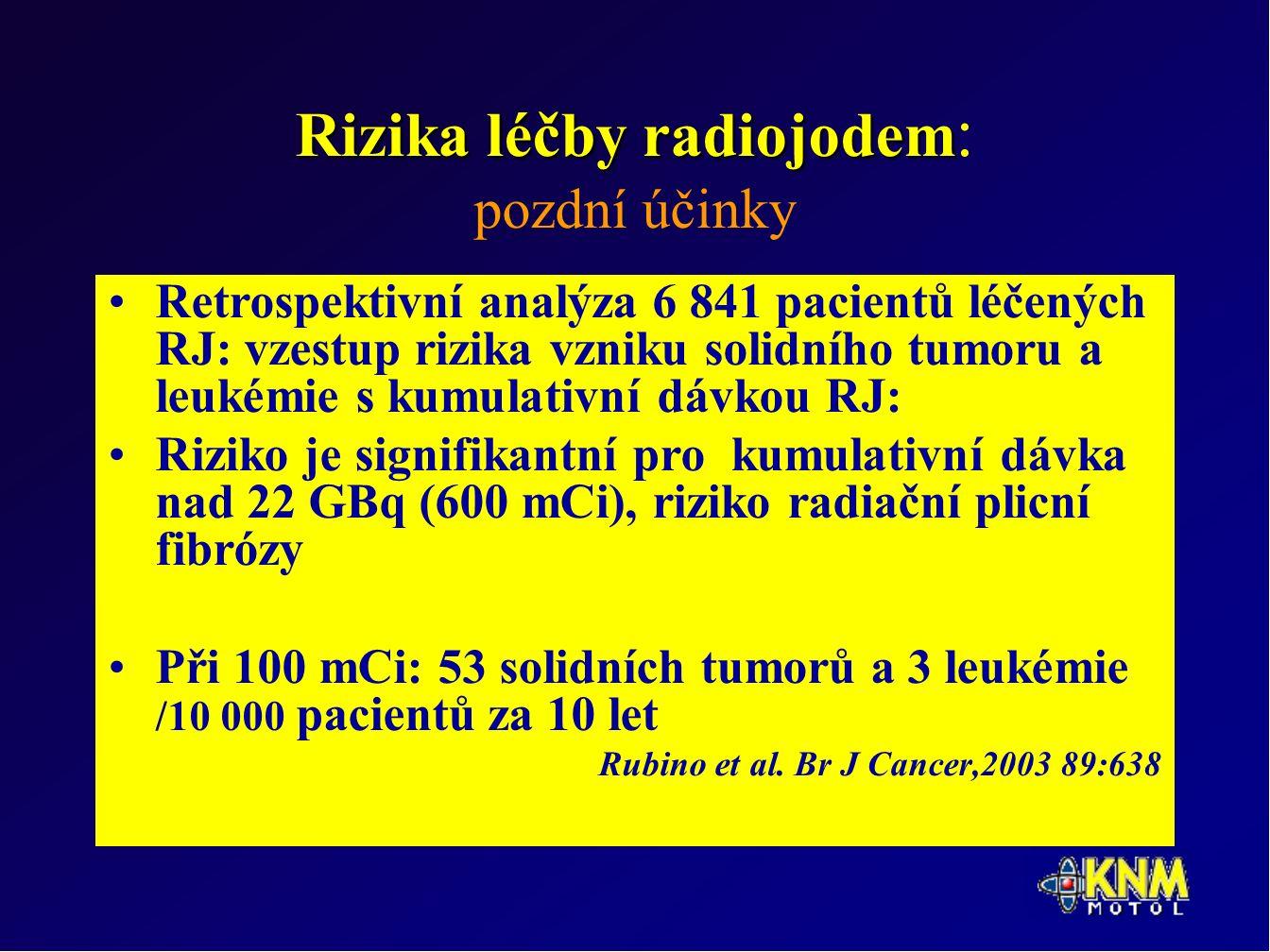 Rizika léčby radiojodem Rizika léčby radiojodem : pozdní účinky Retrospektivní analýza 6 841 pacientů léčených RJ: vzestup rizika vzniku solidního tumoru a leukémie s kumulativní dávkou RJ: Riziko je signifikantní pro kumulativní dávka nad 22 GBq (600 mCi), riziko radiační plicní fibrózy Při 100 mCi: 53 solidních tumorů a 3 leukémie /10 000 pacientů za 10 let Rubino et al.