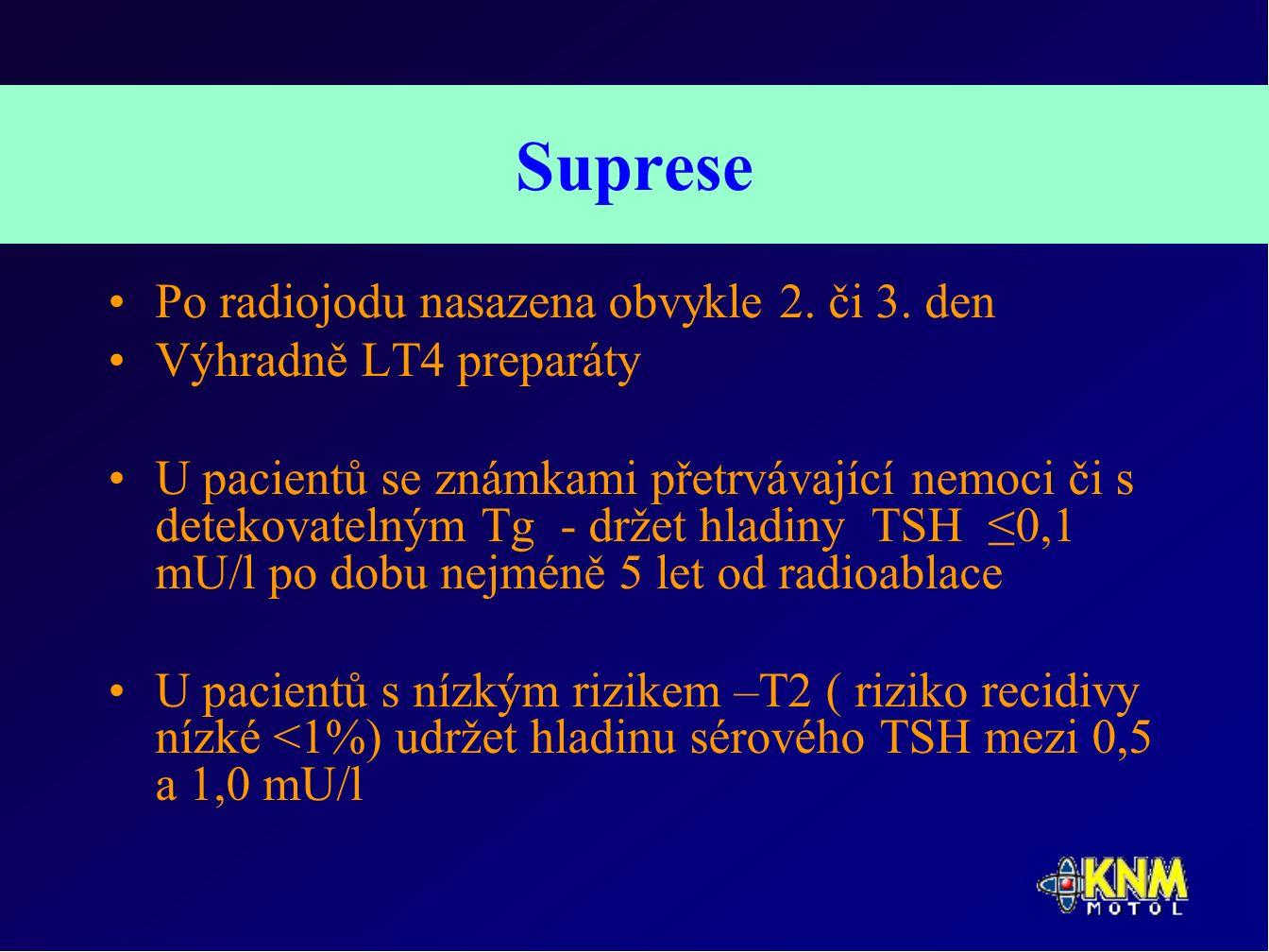 Suprese Po radiojodu nasazena obvykle 2.či 3.