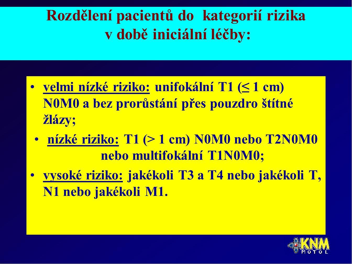 Rozdělení pacientů do kategorií rizika v době iniciální léčby: velmi nízké riziko: unifokální T1 (≤ 1 cm) N0M0 a bez prorůstání přes pouzdro štítné žlázy; nízké riziko: T1 (> 1 cm) N0M0 nebo T2N0M0 nebo multifokální T1N0M0; vysoké riziko: jakékoli T3 a T4 nebo jakékoli T, N1 nebo jakékoli M1.