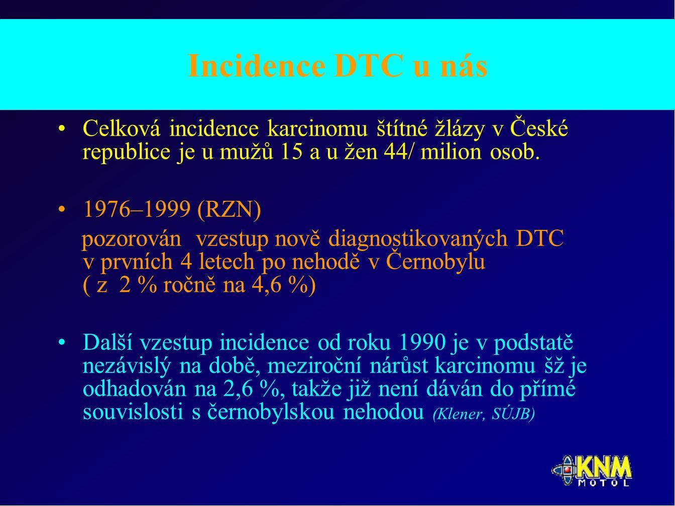 Incidence DTC u nás Celková incidence karcinomu štítné žlázy v České republice je u mužů 15 a u žen 44/ milion osob.