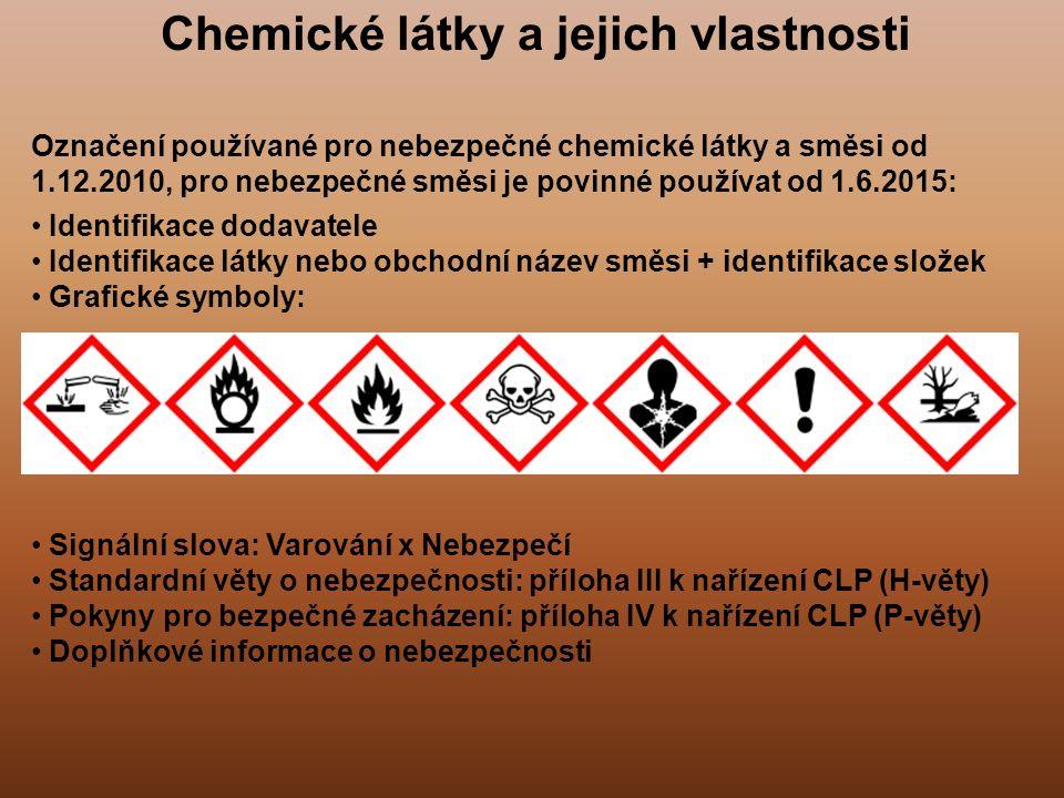 Označení používané pro nebezpečné chemické látky a směsi od 1.12.2010, pro nebezpečné směsi je povinné používat od 1.6.2015: Identifikace dodavatele I