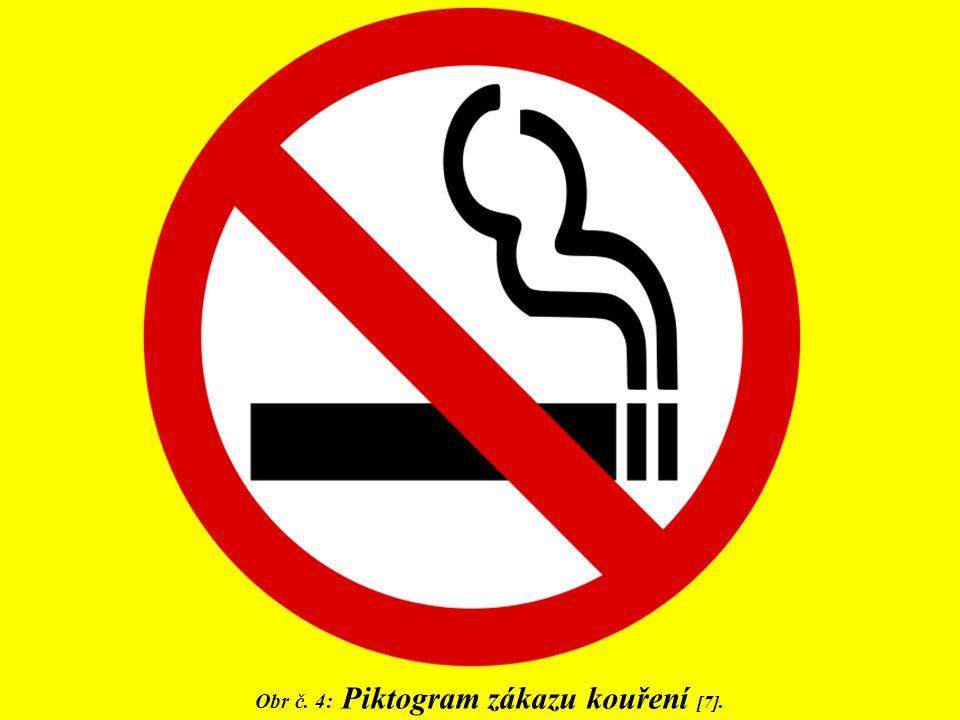 Obr č. 4: Piktogram zákazu kouření [7].