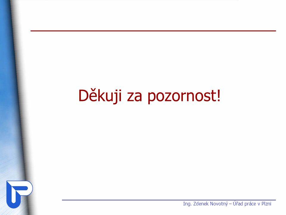 Děkuji za pozornost! Ing. Zdenek Novotný – Úřad práce v Plzni