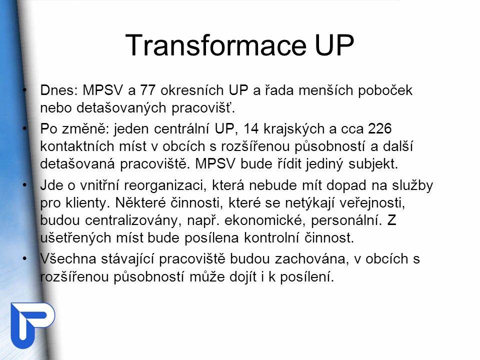 Transformace UP Dnes: MPSV a 77 okresních UP a řada menších poboček nebo detašovaných pracovišť. Po změně: jeden centrální UP, 14 krajských a cca 226