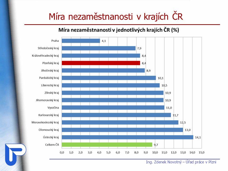 Míra nezaměstnanosti v krajích ČR Ing. Zdenek Novotný – Úřad práce v Plzni
