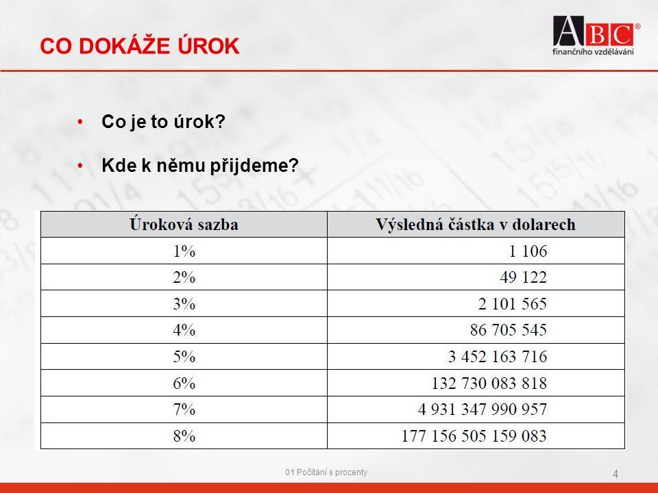 ROZCVIČKA 01 Počítání s procenty 5  Půjčka 100.000 Kč  Za rok vrátím 110.000 Kč  Jaká je roční procentní sazba?.