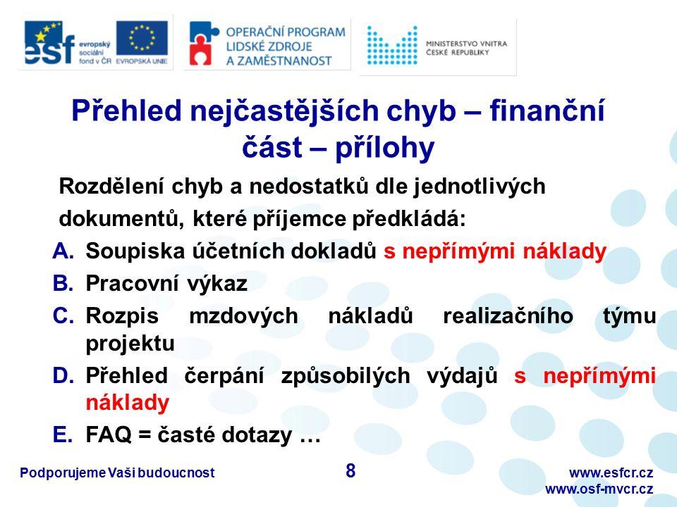 Podporujeme Vaši budoucnostwww.esfcr.cz www.osf-mvcr.cz A) Soupiska účetních dokladů s NN – I.