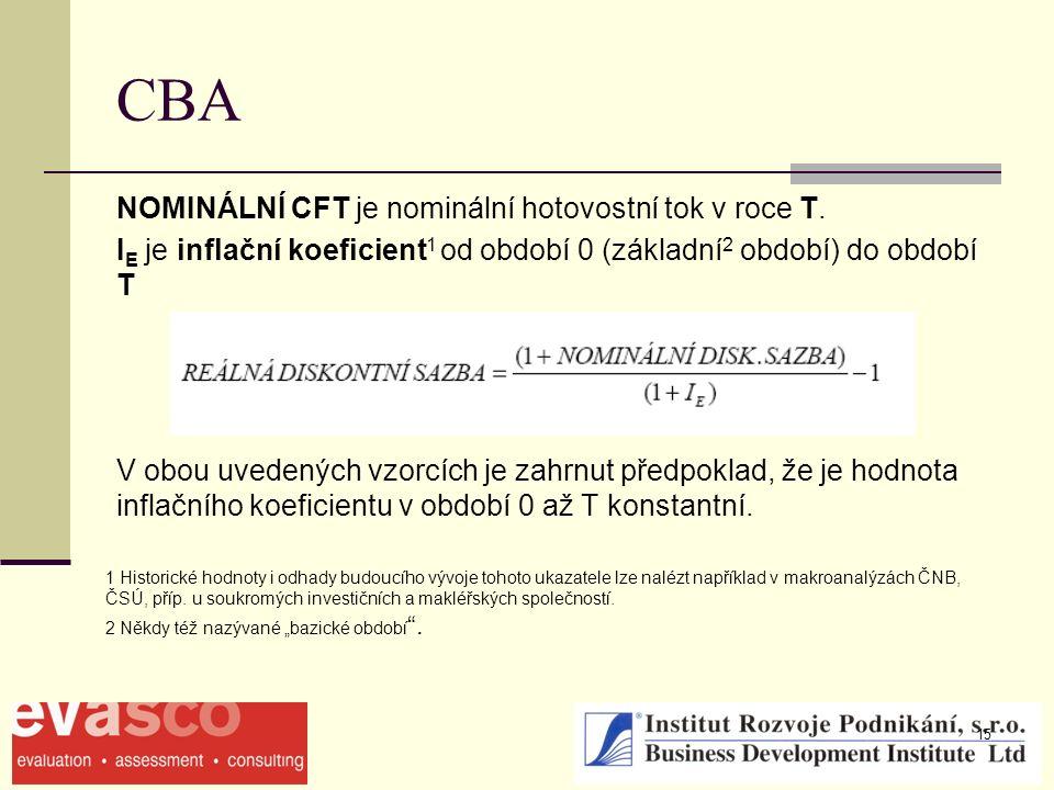 15 CBA 1 Historické hodnoty i odhady budoucího vývoje tohoto ukazatele lze nalézt například v makroanalýzách ČNB, ČSÚ, příp.
