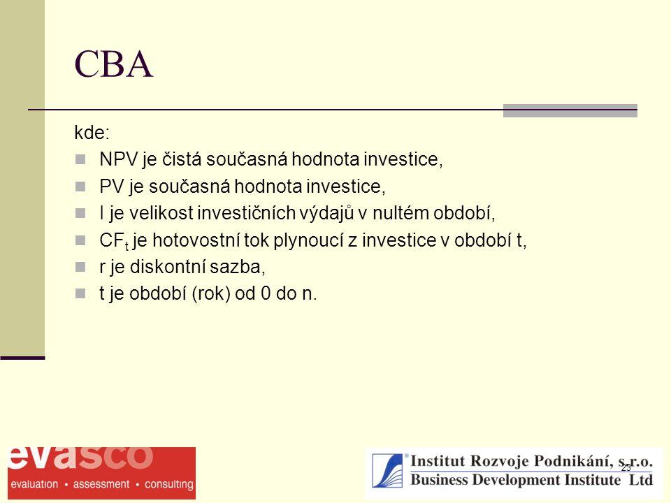 23 CBA kde: NPV je čistá současná hodnota investice, PV je současná hodnota investice, I je velikost investičních výdajů v nultém období, CF t je hoto