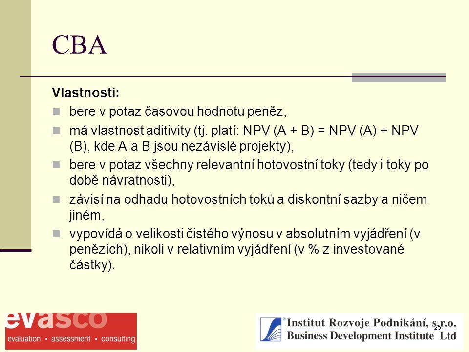 25 CBA Vlastnosti: bere v potaz časovou hodnotu peněz, má vlastnost aditivity (tj. platí: NPV (A + B) = NPV (A) + NPV (B), kde A a B jsou nezávislé pr